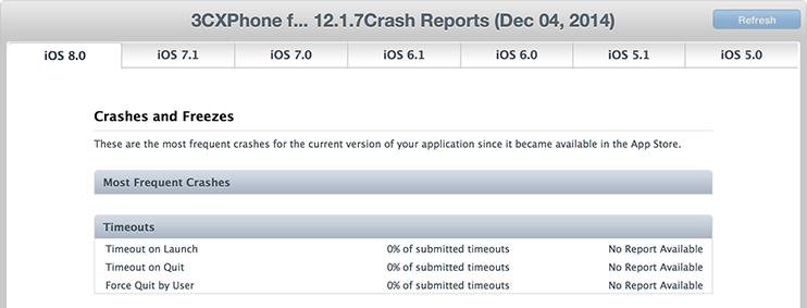 3CXPhone for iPhone - No crashes guaranteed