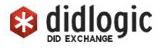 didlogic VoIP Provider