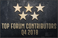 3CX Top Forum Contributors for Q4 2018