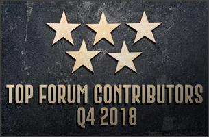 3CX Top Forum Contributors for Q4 2018