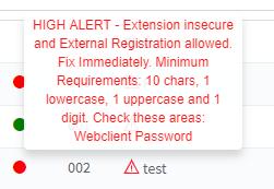 Weak Extension Password Warning
