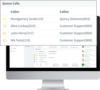 Contact Call Center real time statistics with the Q Manager