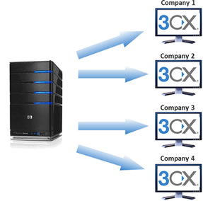 3CX Multi Tenant allows 3CX Partners to host 3CX Phone System and offer it as a service to their customers