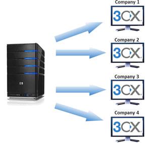 3cx server